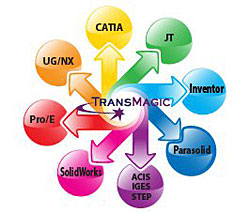 TMtranslationwheel1116