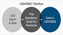 Converge CFD Workflow-1341