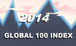 global100index-1405