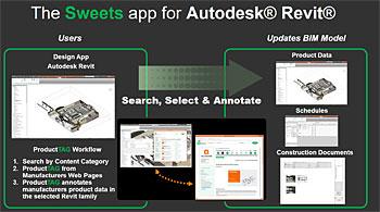 Sweets app for Autodek Revit-1611
