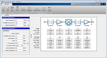 mathworks rf budget analyzer-1621