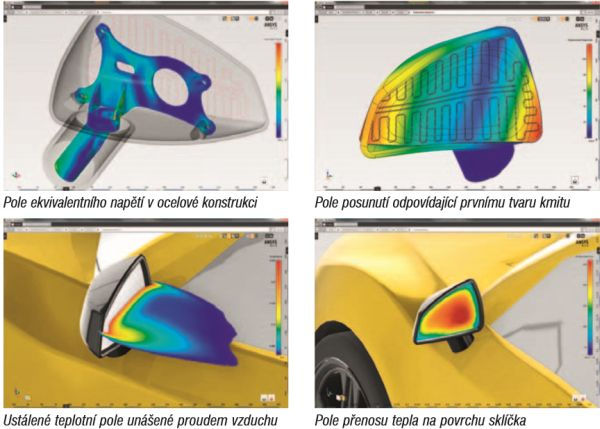 ansys 3