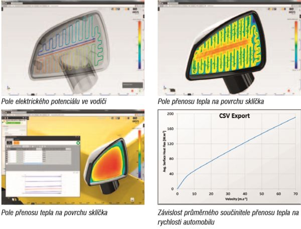 ansys 5