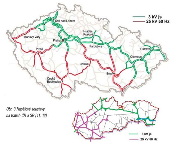 Csehországban és Szlovákiában alkalmazott áramrendszerek