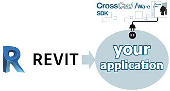 revit-to-crosscad-ware-1803