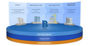 BIM-360-Platform-Project-Delivery-Construction-Management-1825