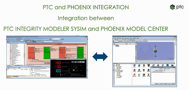 ModelCenter-MBSE-for-PTC-Integrity-Modeler-1903