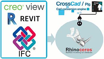 shema-plug-ins-rhino-creo-view-revit-if<br