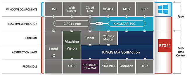 KINGSTAR SYSTEM ARCHITECTURE-1208