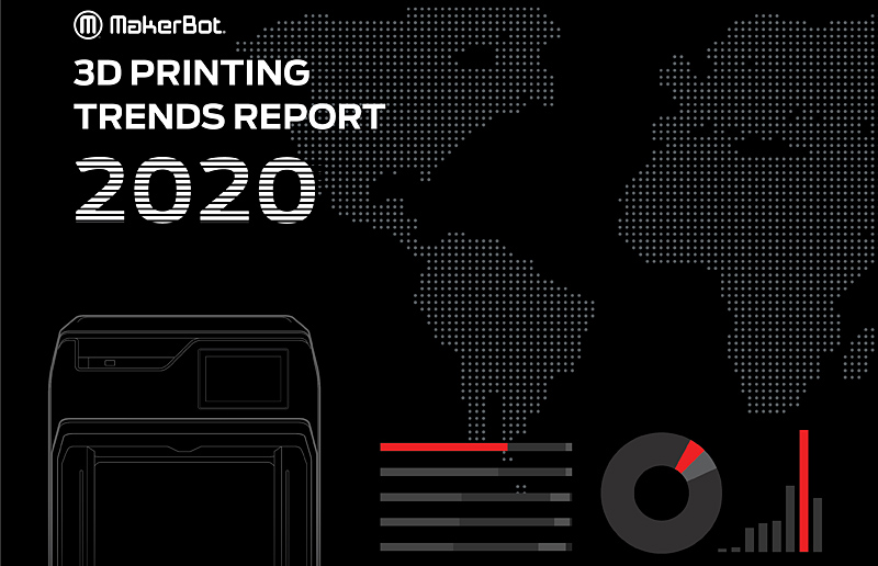 MakerBot-Report-Cover-2040