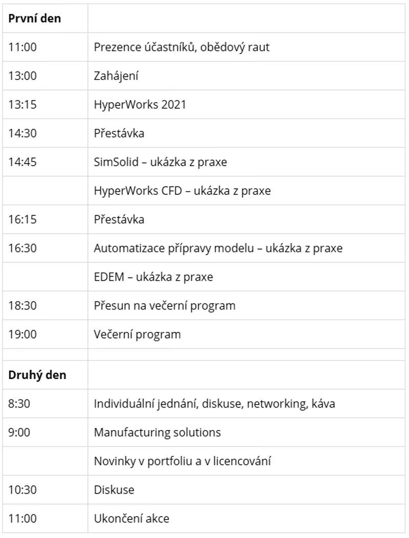Advanced Program 02-2137