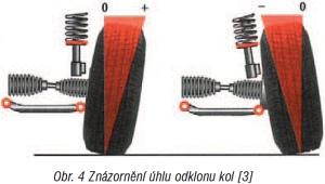 http://www.cad.cz/images/stories/clanky/2012/04/predni_naprava_04.jpg