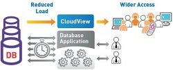 Technodat Exalead CloudView01